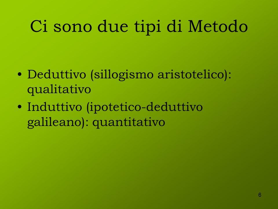 6 Ci sono due tipi di Metodo Deduttivo (sillogismo aristotelico): qualitativo Induttivo (ipotetico-deduttivo galileano): quantitativo