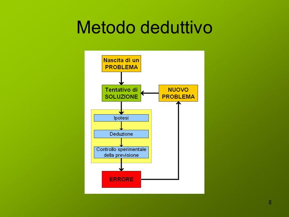 Metodo deduttivo 8