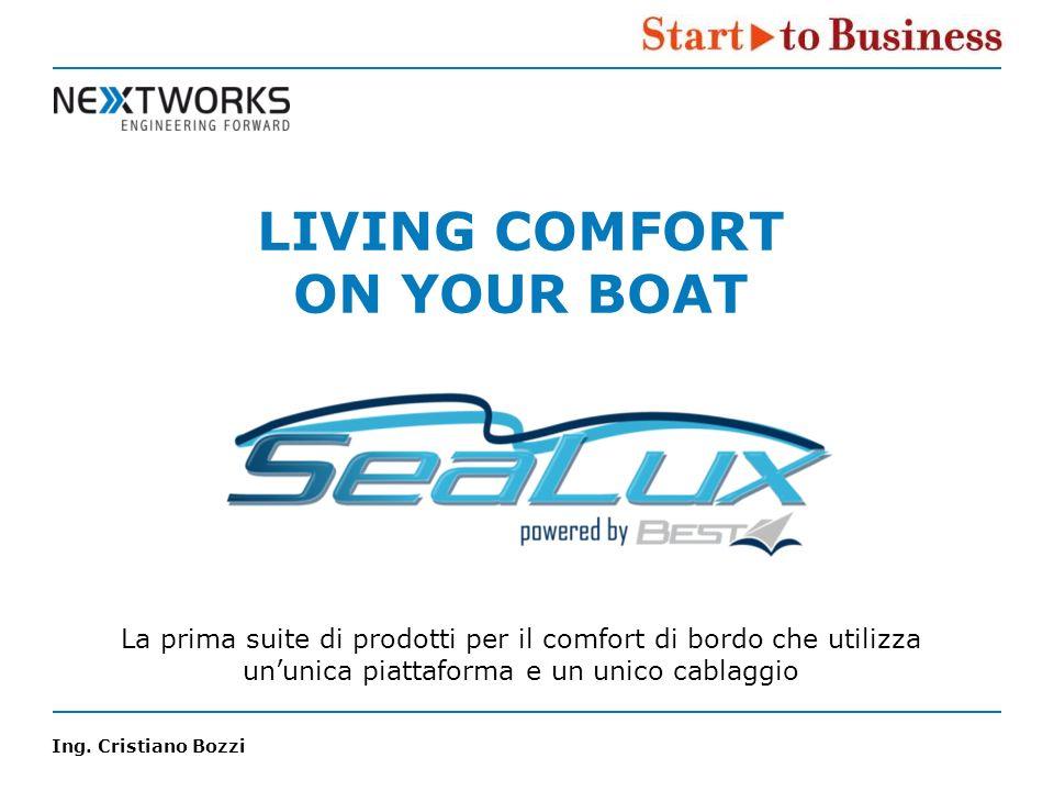 La prima suite di prodotti per il comfort di bordo che utilizza ununica piattaforma e un unico cablaggio LIVING COMFORT ON YOUR BOAT Ing.