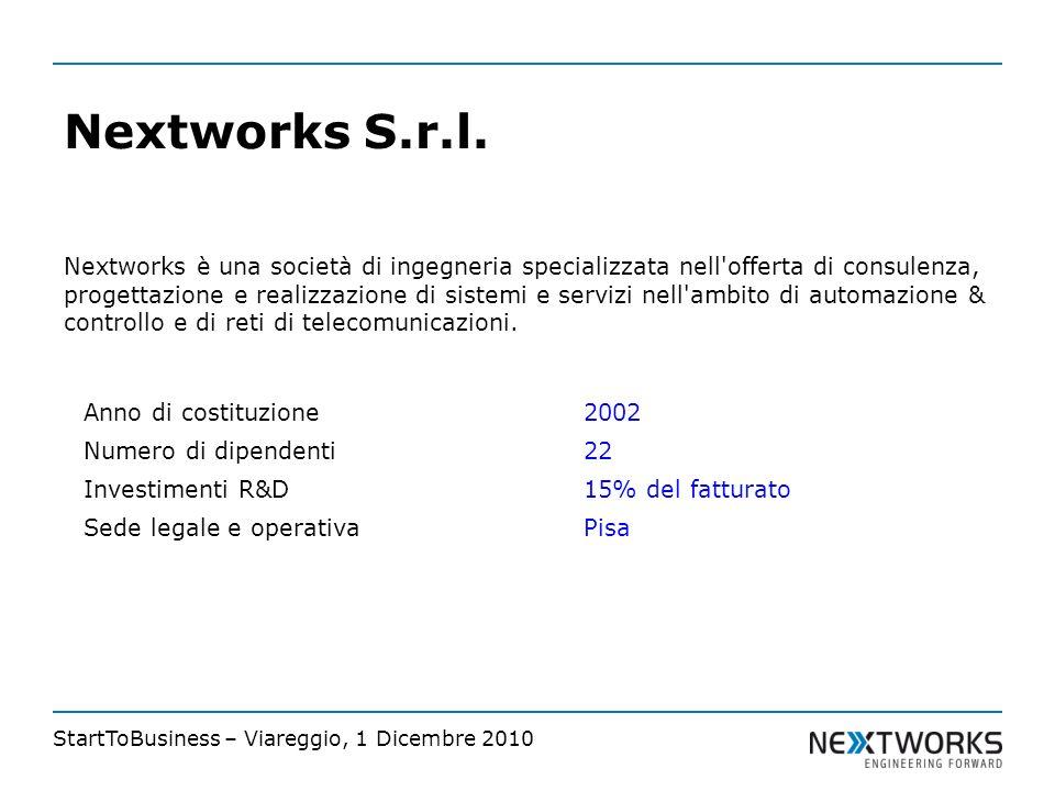 StartToBusiness – Viareggio, 1 Dicembre 2010 Nextworks S.r.l.