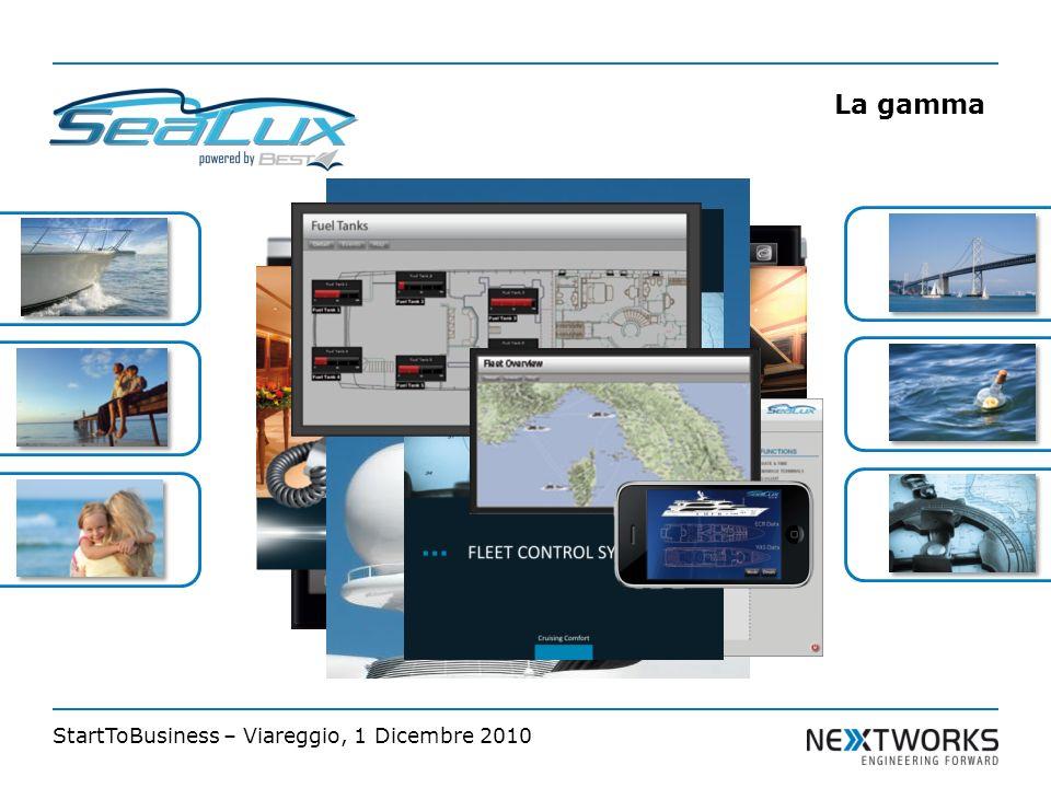StartToBusiness – Viareggio, 1 Dicembre 2010 La gamma