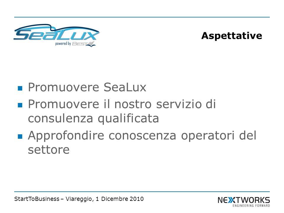 StartToBusiness – Viareggio, 1 Dicembre 2010 Promuovere SeaLux Promuovere il nostro servizio di consulenza qualificata Approfondire conoscenza operatori del settore Aspettative