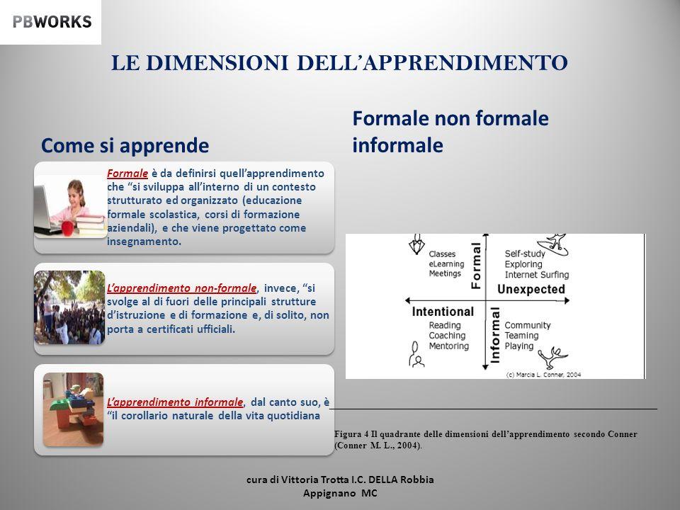 STRATEGIA EDUCATIVA CONVERGENTE TECNOLOGIADIDATTICA a cura di Vittoria Trotta I.C. DELLA ROBBIA APPIGNANO M C