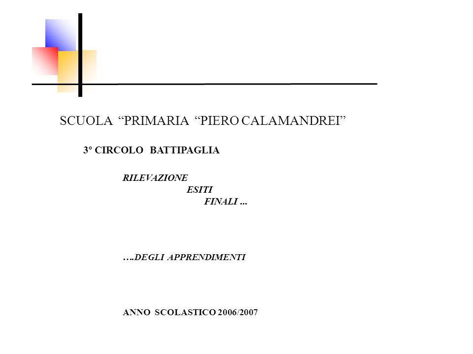SCUOLA PRIMARIA PIERO CALAMANDREI 3º CIRCOLO BATTIPAGLIA RILEVAZIONE ESITI FINALI...