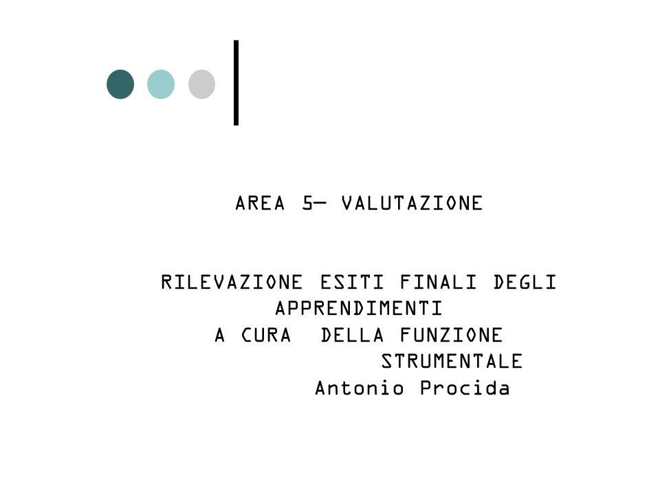 AREA 5 VALUTAZIONE RILEVAZIONE ESITI FINALI DEGLI APPRENDIMENTI A CURA DELLA FUNZIONE STRUMENTALE Antonio Procida