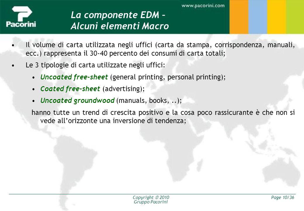 Copyright 2010 Gruppo Pacorini Page 10/36 La componente EDM – Alcuni elementi Macro Il volume di carta utilizzata negli uffici (carta da stampa, corri