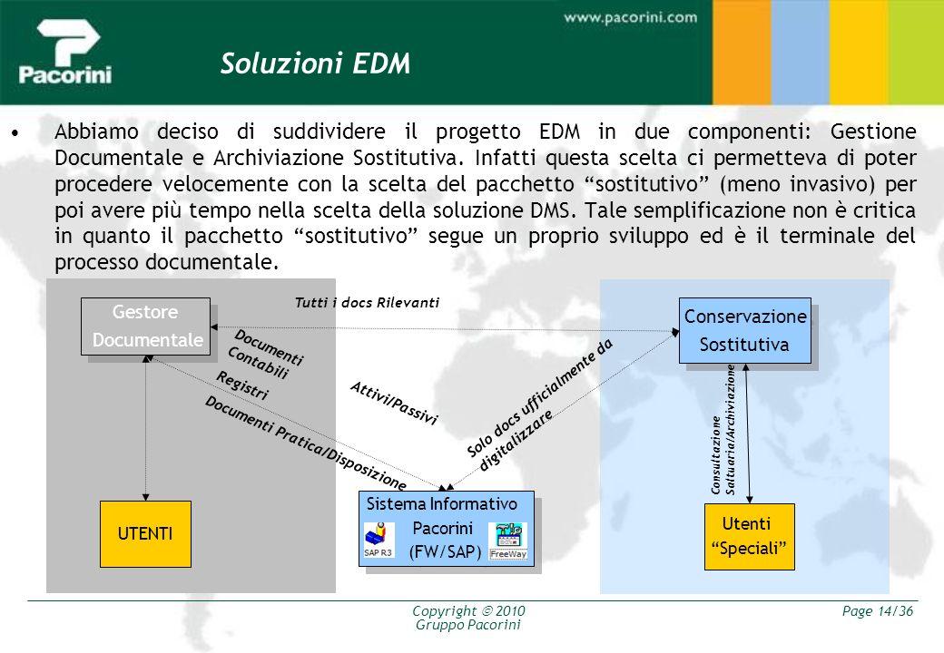 Copyright 2010 Gruppo Pacorini Page 14/36 Soluzioni EDM Gestore Documentale Gestore Documentale Conservazione Sostitutiva Conservazione Sostitutiva Si