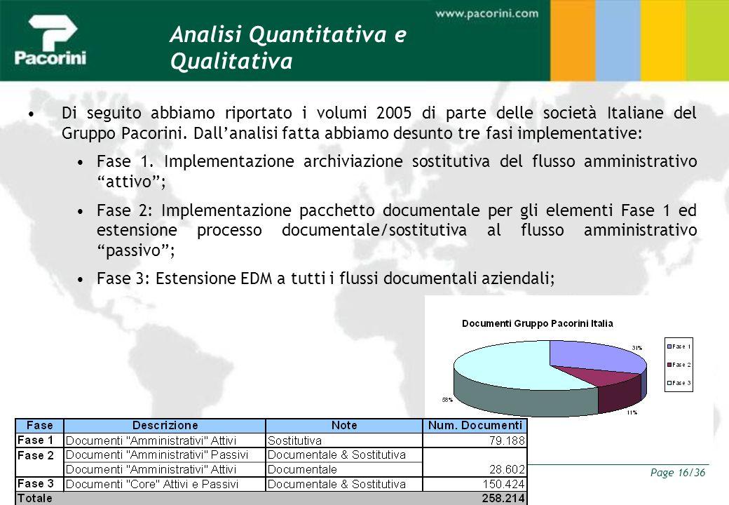 Copyright 2010 Gruppo Pacorini Page 16/36 Analisi Quantitativa e Qualitativa Di seguito abbiamo riportato i volumi 2005 di parte delle società Italian