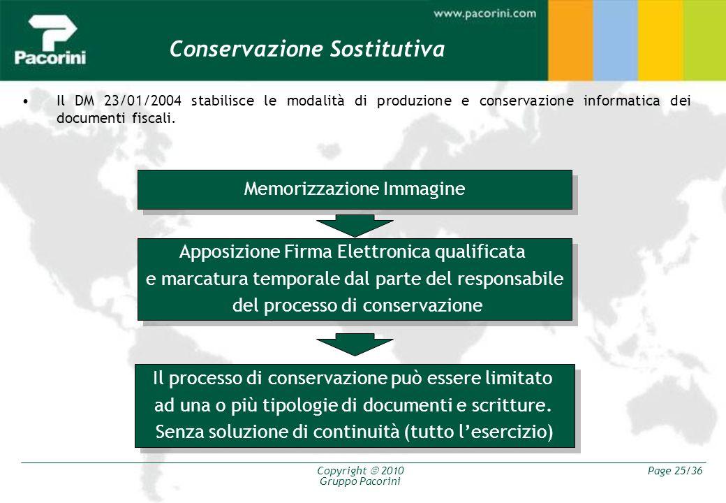 Copyright 2010 Gruppo Pacorini Page 25/36 Conservazione Sostitutiva Memorizzazione Immagine Apposizione Firma Elettronica qualificata e marcatura temp