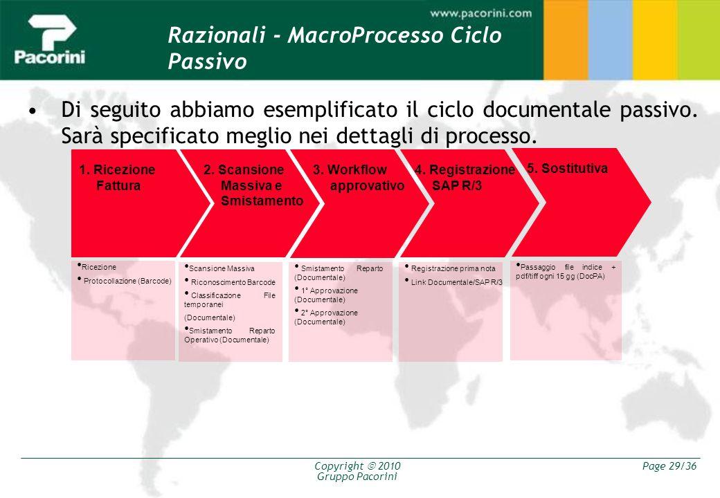 Copyright 2010 Gruppo Pacorini Page 29/36 Razionali - MacroProcesso Ciclo Passivo Di seguito abbiamo esemplificato il ciclo documentale passivo. Sarà