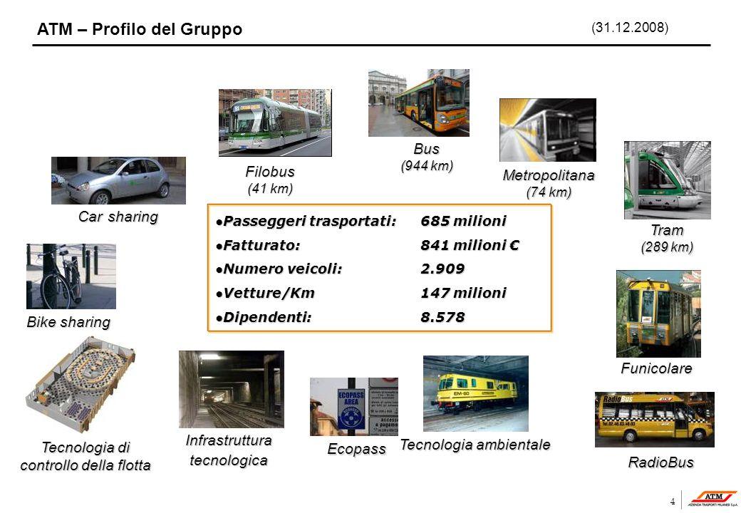 4 ATM – Profilo del Gruppo Passeggeri trasportati:685 milioniPasseggeri trasportati:685 milioni Fatturato:841 milioniFatturato:841 milioni Numero veic