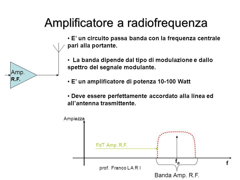 prof. Franco L A R I Amplificatore a radiofrequenza Amp. R.F. f fpfp FdT Amp. R.F. Banda Amp. R.F. Ampiezza E un circuito passa banda con la frequenza