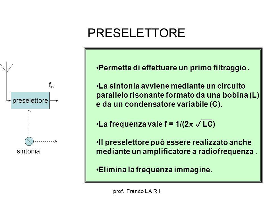 prof. Franco L A R I PRESELETTORE preselettore fsfs sintonia Permette di effettuare un primo filtraggio. La sintonia avviene mediante un circuito para