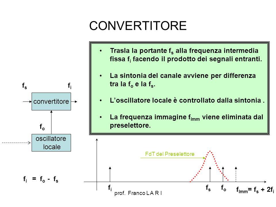 prof. Franco L A R I CONVERTITORE convertitore oscillatore locale fsfs fofo fifi Trasla la portante f s alla frequenza intermedia fissa f i facendo il