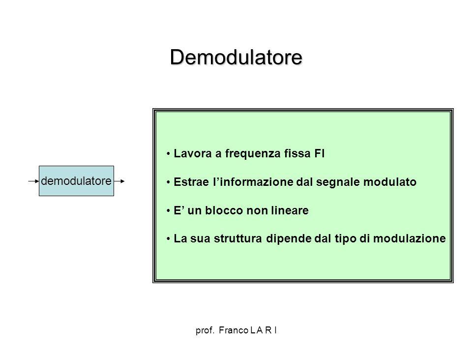prof. Franco L A R I Demodulatore demodulatore Lavora a frequenza fissa FI Estrae linformazione dal segnale modulato E un blocco non lineare La sua st