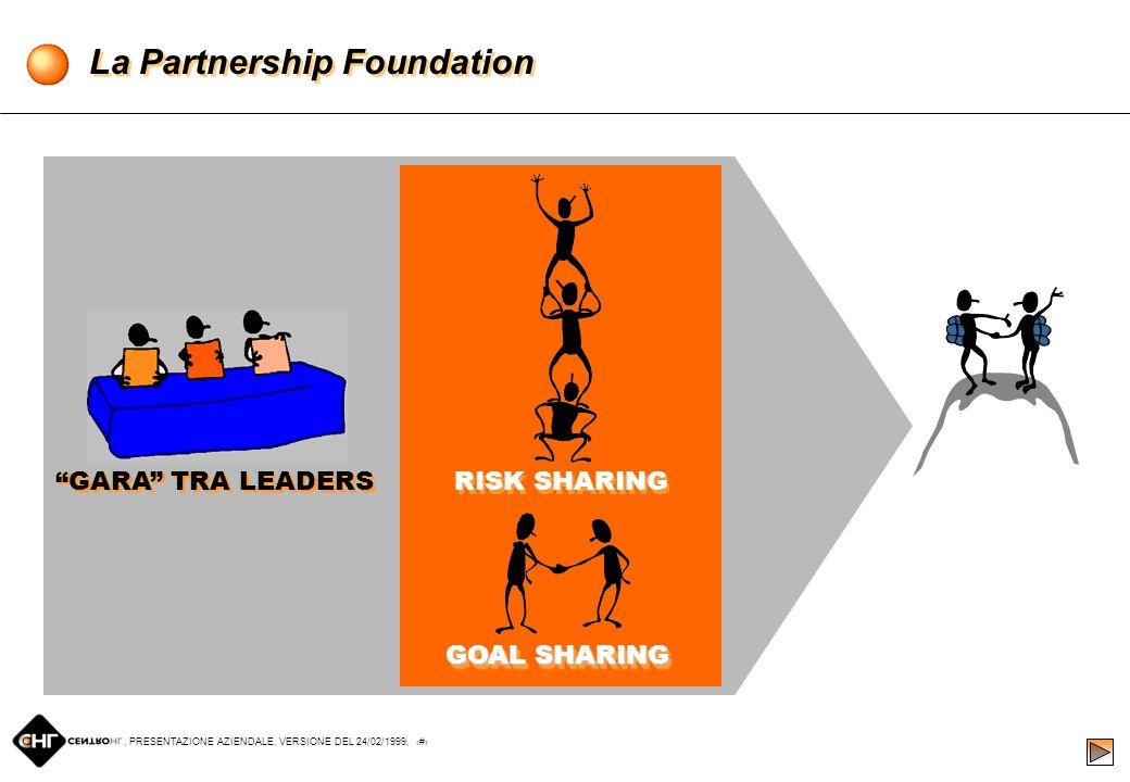 , PRESENTAZIONE AZIENDALE, VERSIONE DEL 24/02/1999, 12 Le Partnership strategiche Definizione delle core competencies e focalizzazione Partnership con società eccellenti per le attività non-core Partnership, non outsourcing