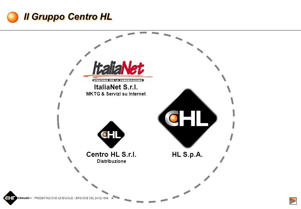 , PRESENTAZIONE AZIENDALE, VERSIONE DEL 24/02/1999, 2 Agenda Il Gruppo Centro HL e la Mission Aziendale Chi è Centro HL ed i numeri della crescita Il modello Centro HL Il futuro di Centro HL
