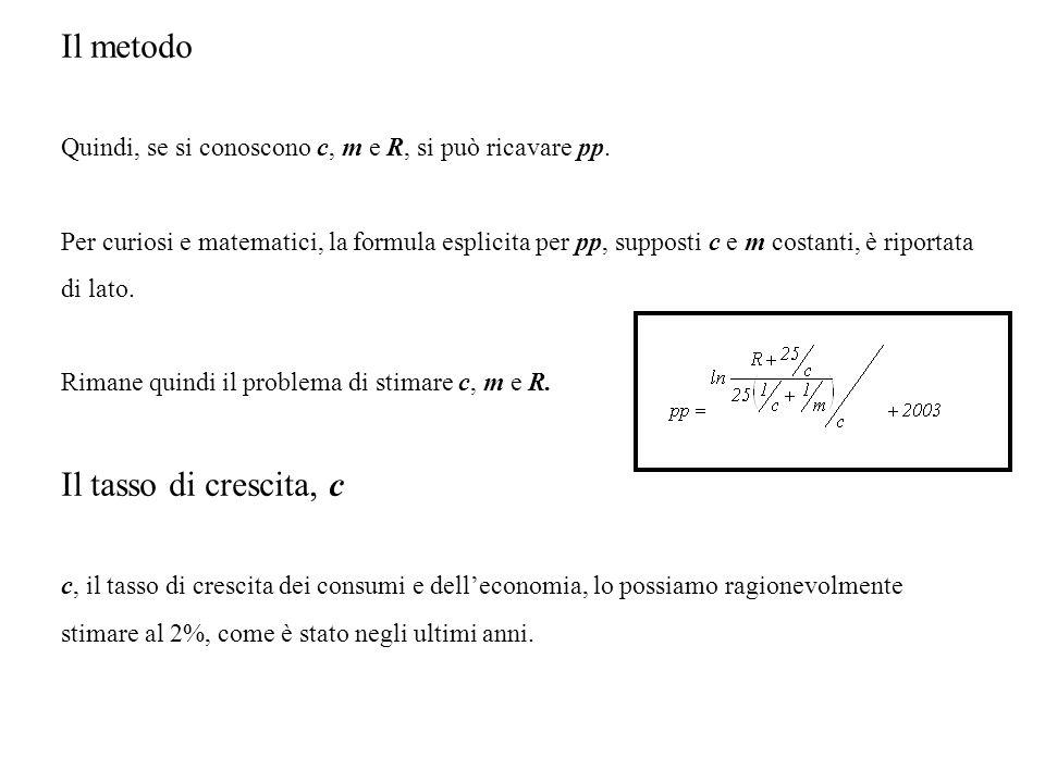 Il metodo Quindi, se si conoscono c, m e R, si può ricavare pp.