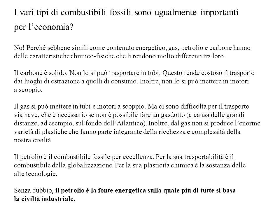 Importanza del petrolio nelleconomia Italia (fabbisogno energetico)fabbisogno energetico Carbone6% Gas38% Petrolio46% USA (fabbisogno energetico(fabbisogno energetico) Carbone23% Gas23% Petrolio40% Il petrolio è il combustibile più richiesto, come si può vedere da questa statistica.