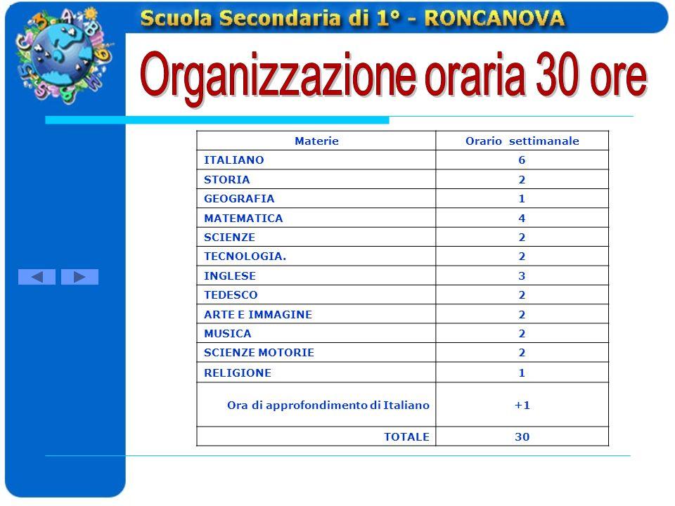 MaterieOrario settimanale ITALIANO6 STORIA2 GEOGRAFIA1 MATEMATICA4 SCIENZE2 TECNOLOGIA.2 INGLESE3 TEDESCO2 ARTE E IMMAGINE2 MUSICA2 SCIENZE MOTORIE2 RELIGIONE1 Ora di approfondimento di Italiano+1 TOTALE30