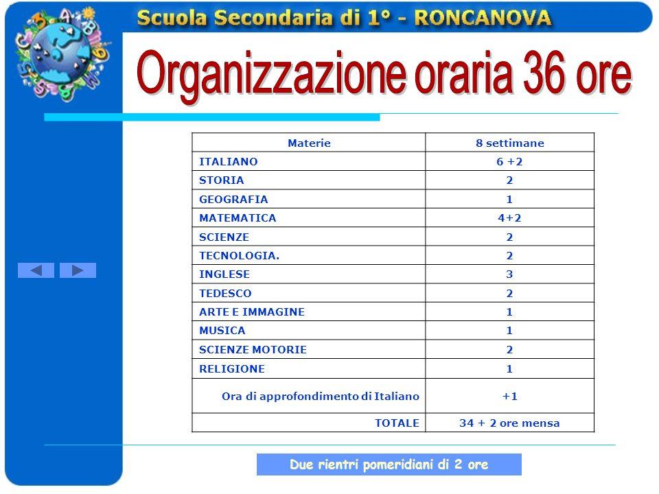 Materie8 settimane ITALIANO6 +2 STORIA2 GEOGRAFIA1 MATEMATICA4+2 SCIENZE2 TECNOLOGIA.2 INGLESE3 TEDESCO2 ARTE E IMMAGINE1 MUSICA1 SCIENZE MOTORIE2 RELIGIONE1 Ora di approfondimento di Italiano+1 TOTALE34 + 2 ore mensa Due rientri pomeridiani di 2 ore