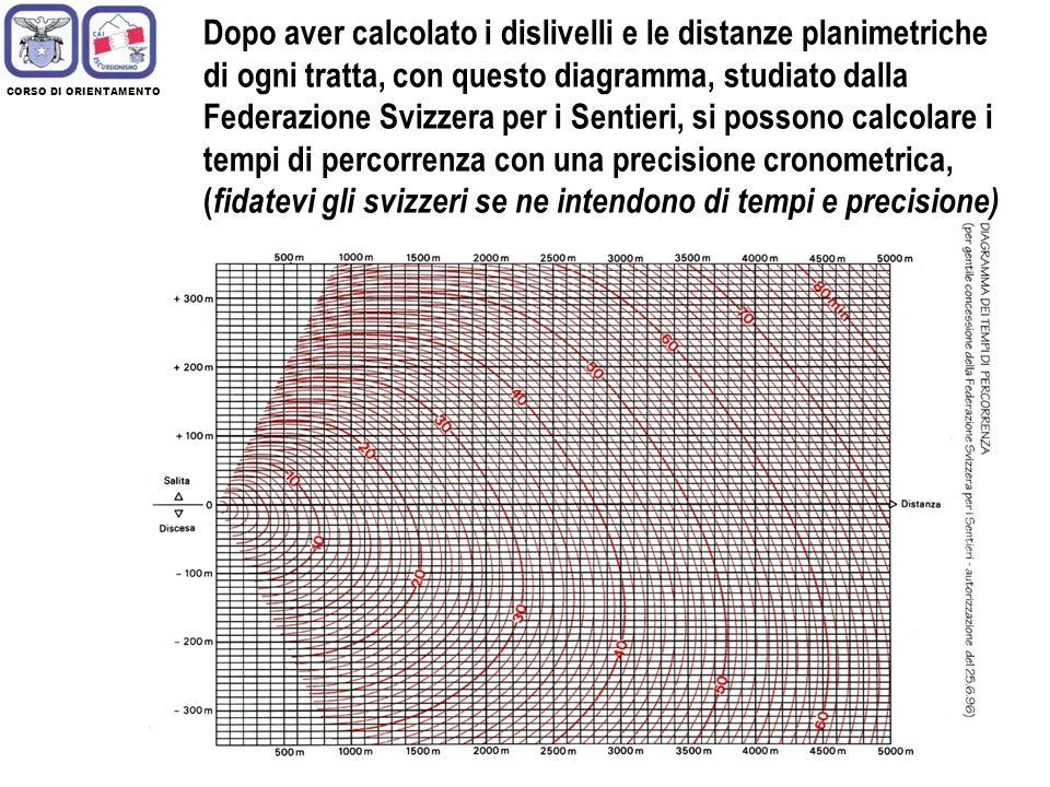 14 CORSO DI ORIENTAMENTO 1 2 3 4 155° 150° 52° 330° Stessa pianifica- -zione riportata sulla carta