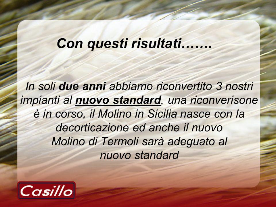 Con questi risultati……. In soli due anni abbiamo riconvertito 3 nostri impianti al nuovo standard, una riconverisone è in corso, il Molino in Sicilia