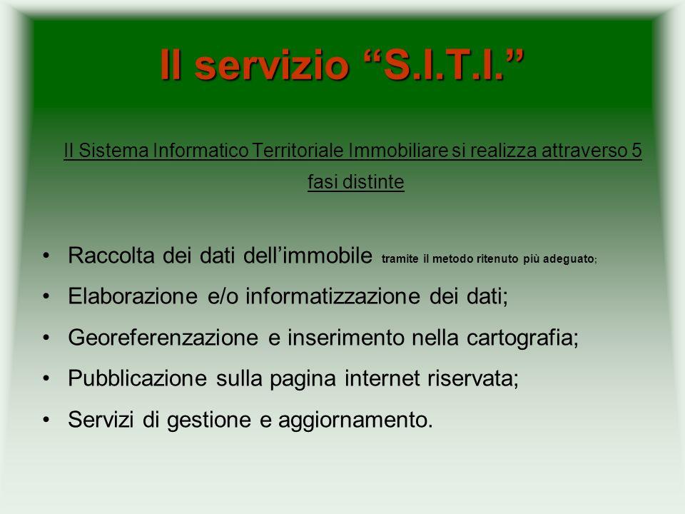 Il servizio S.I.T.I. Il Sistema Informatico Territoriale Immobiliare si realizza attraverso 5 fasi distinte Raccolta dei dati dellimmobile tramite il