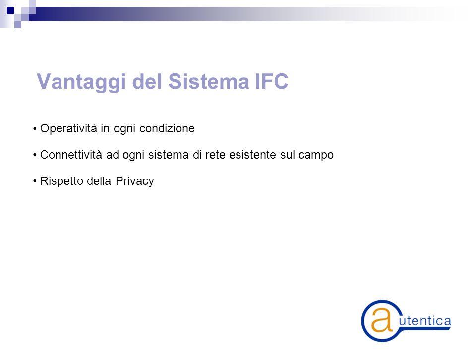 Vantaggi del Sistema IFC Operatività in ogni condizione Connettività ad ogni sistema di rete esistente sul campo Rispetto della Privacy