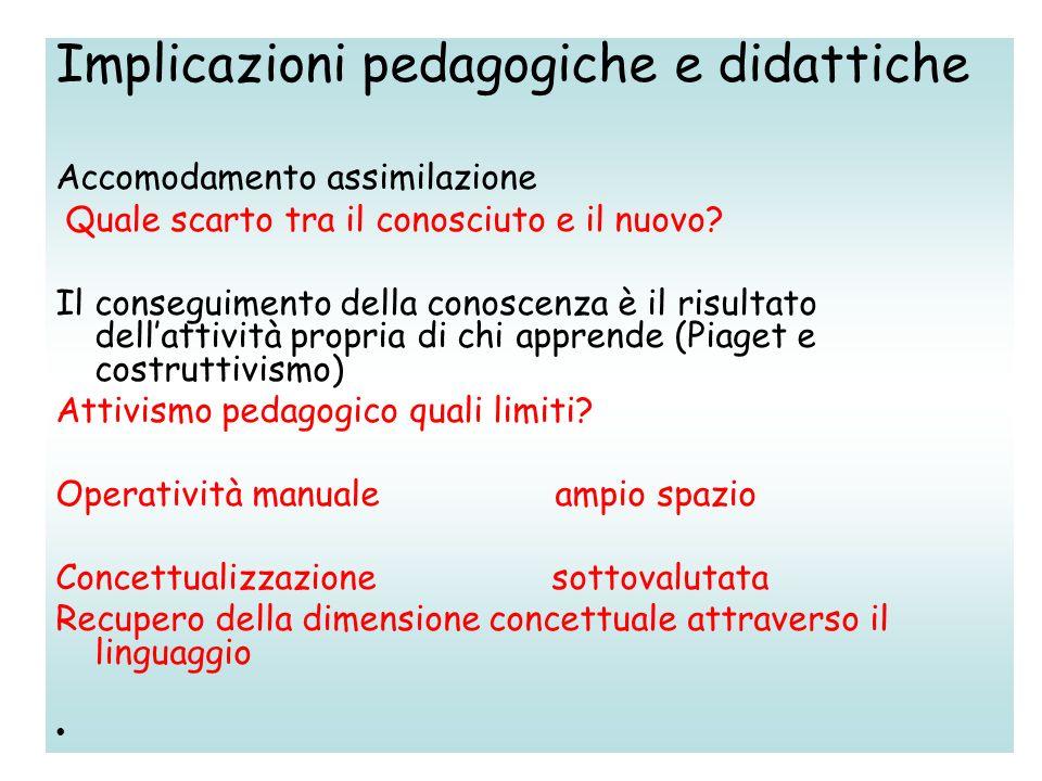 Implicazioni pedagogiche e didattiche Accomodamento assimilazione Quale scarto tra il conosciuto e il nuovo.