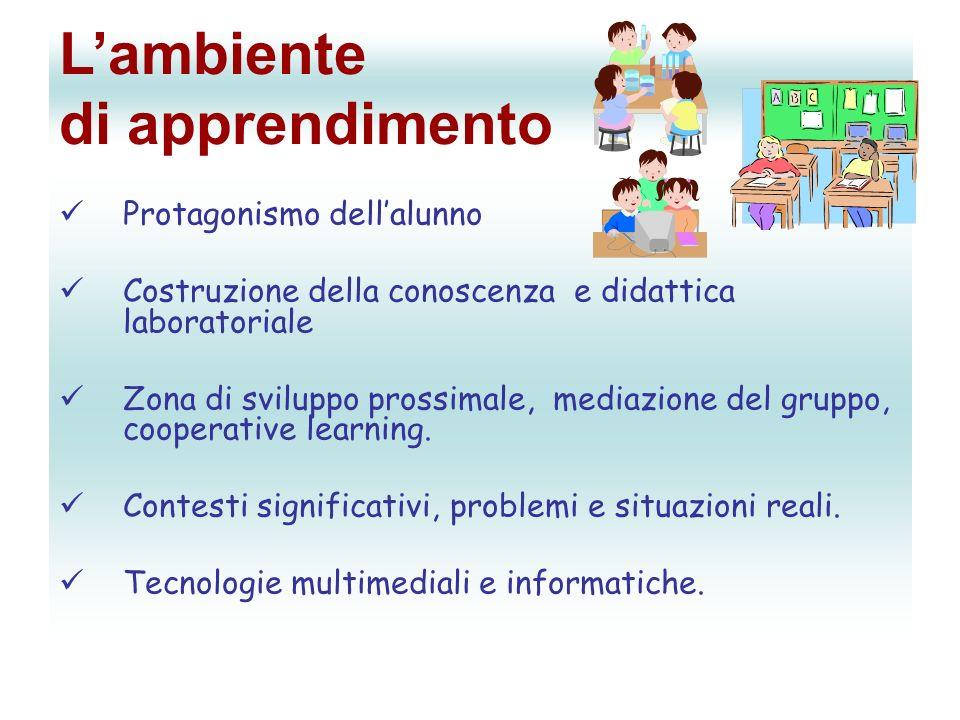 Lambiente di apprendimento Protagonismo dellalunno Costruzione della conoscenza e didattica laboratoriale Zona di sviluppo prossimale, mediazione del gruppo, cooperative learning.