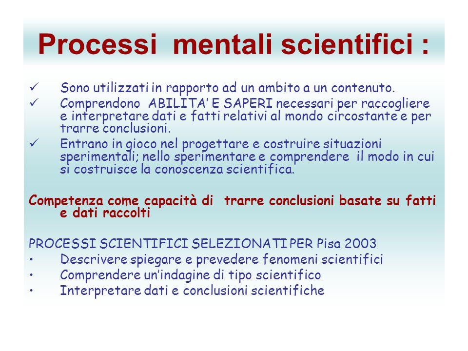 Processi mentali scientifici : Sono utilizzati in rapporto ad un ambito a un contenuto.