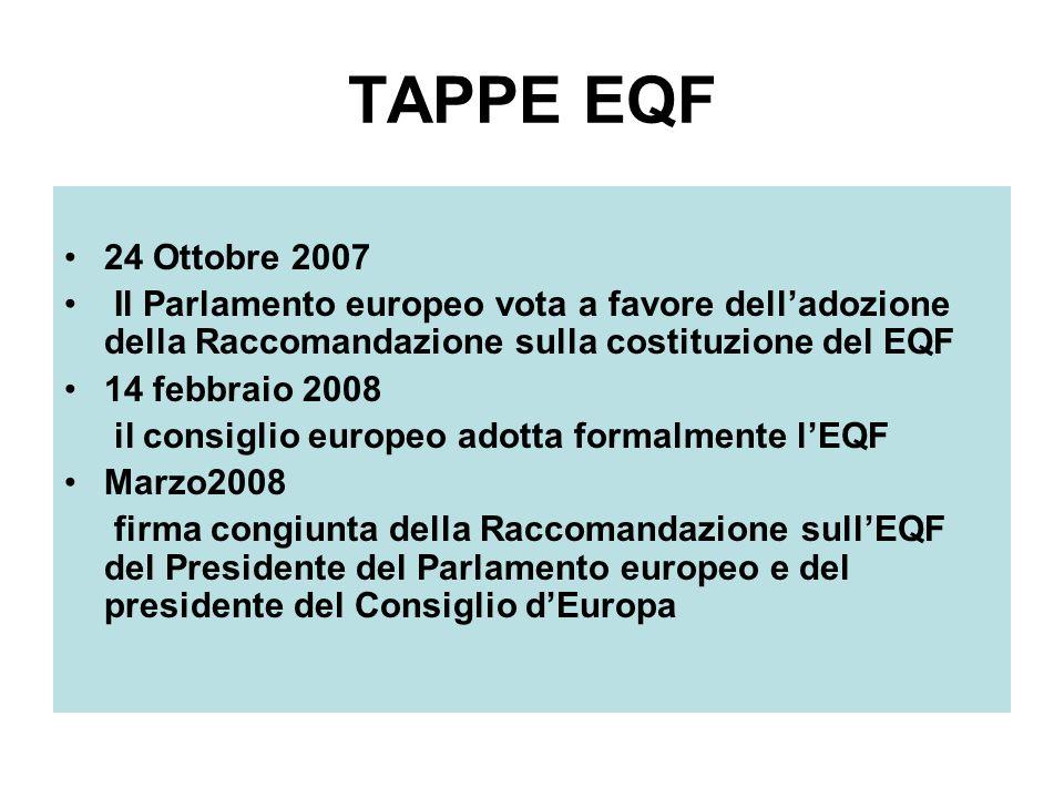 TAPPE EQF 24 Ottobre 2007 Il Parlamento europeo vota a favore delladozione della Raccomandazione sulla costituzione del EQF 14 febbraio 2008 il consiglio europeo adotta formalmente lEQF Marzo2008 firma congiunta della Raccomandazione sullEQF del Presidente del Parlamento europeo e del presidente del Consiglio dEuropa