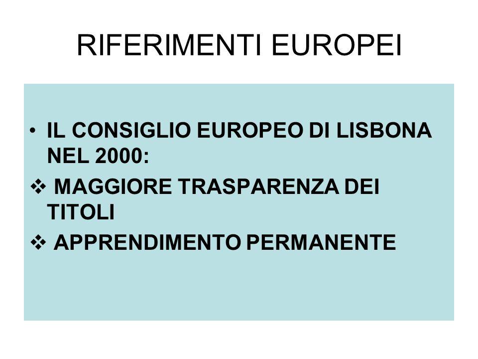 RIFERIMENTI EUROPEI IL CONSIGLIO EUROPEO DI LISBONA NEL 2000: MAGGIORE TRASPARENZA DEI TITOLI APPRENDIMENTO PERMANENTE