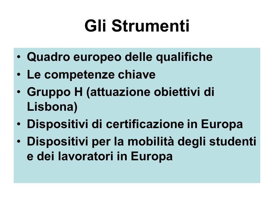 Gli Strumenti Quadro europeo delle qualifiche Le competenze chiave Gruppo H (attuazione obiettivi di Lisbona) Dispositivi di certificazione in Europa Dispositivi per la mobilità degli studenti e dei lavoratori in Europa