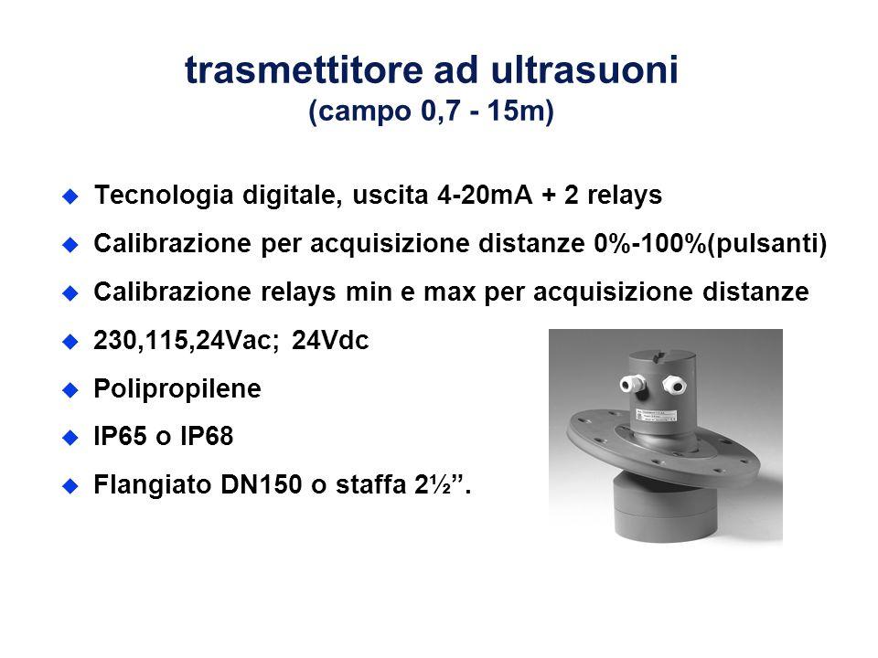 trasmettitore ad ultrasuoni (campo 0,7 - 15m) u Tecnologia digitale, uscita 4-20mA + 2 relays u Calibrazione per acquisizione distanze 0%-100%(pulsant