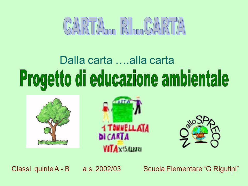 1 Dalla carta ….alla carta Classi quinte A - B a.s. 2002/03 Scuola Elementare G.Rigutini