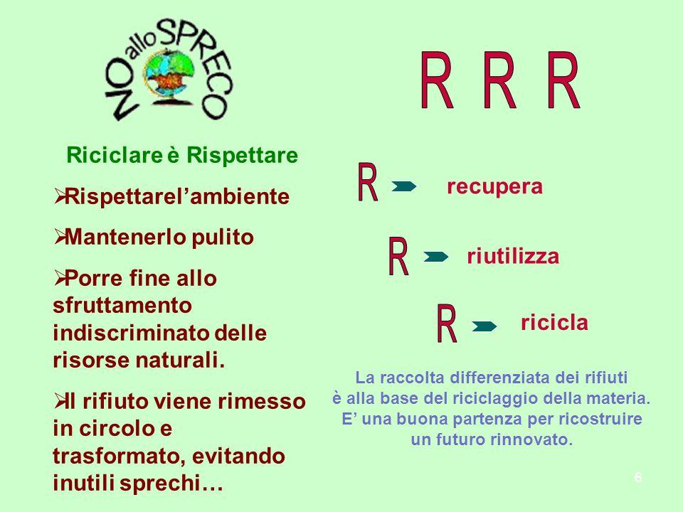 6 Riciclare è Rispettare Rispettarelambiente Mantenerlo pulito Porre fine allo sfruttamento indiscriminato delle risorse naturali.