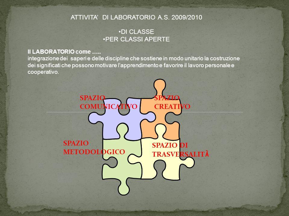 ATTIVITA DI LABORATORIO A.S. 2009/2010 DI CLASSE PER CLASSI APERTE Il LABORATORIO come ….. integrazione dei saperi e delle discipline che sostiene in