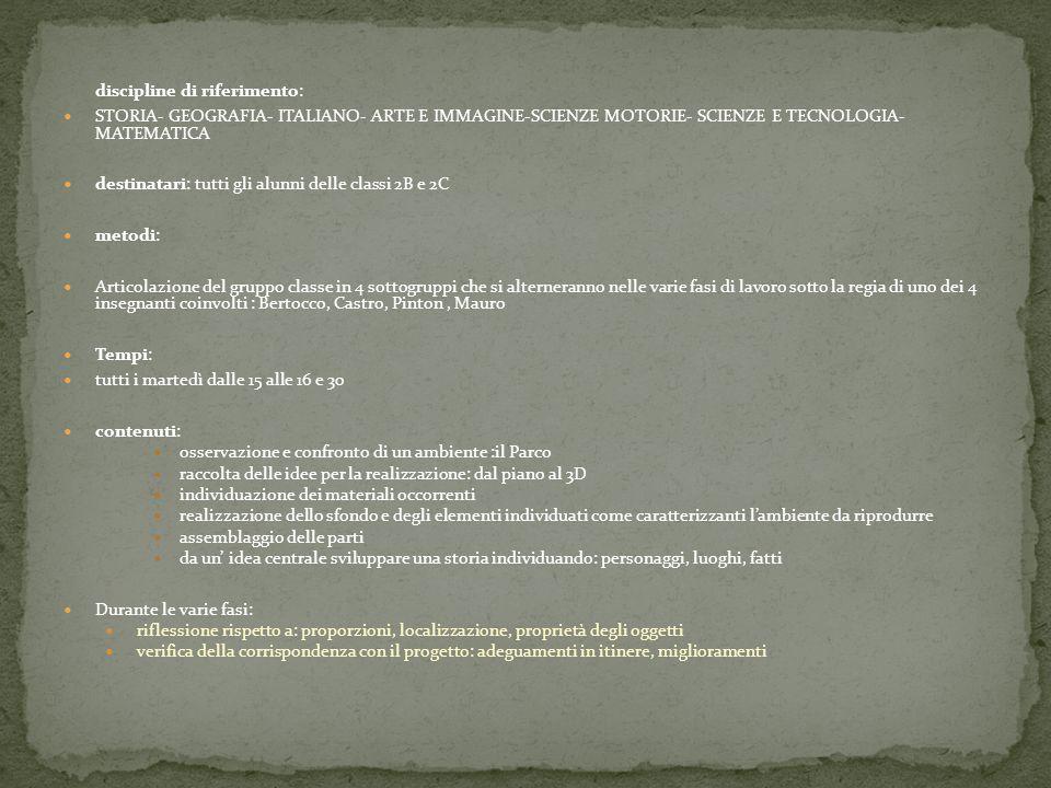 discipline di riferimento: STORIA- GEOGRAFIA- ITALIANO- ARTE E IMMAGINE-SCIENZE MOTORIE- SCIENZE E TECNOLOGIA- MATEMATICA destinatari: tutti gli alunn