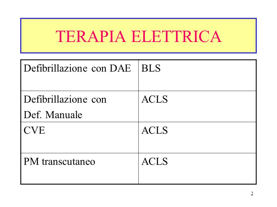 2 TERAPIA ELETTRICA Defibrillazione con DAEBLS Defibrillazione con Def. Manuale ACLS CVEACLS PM transcutaneoACLS