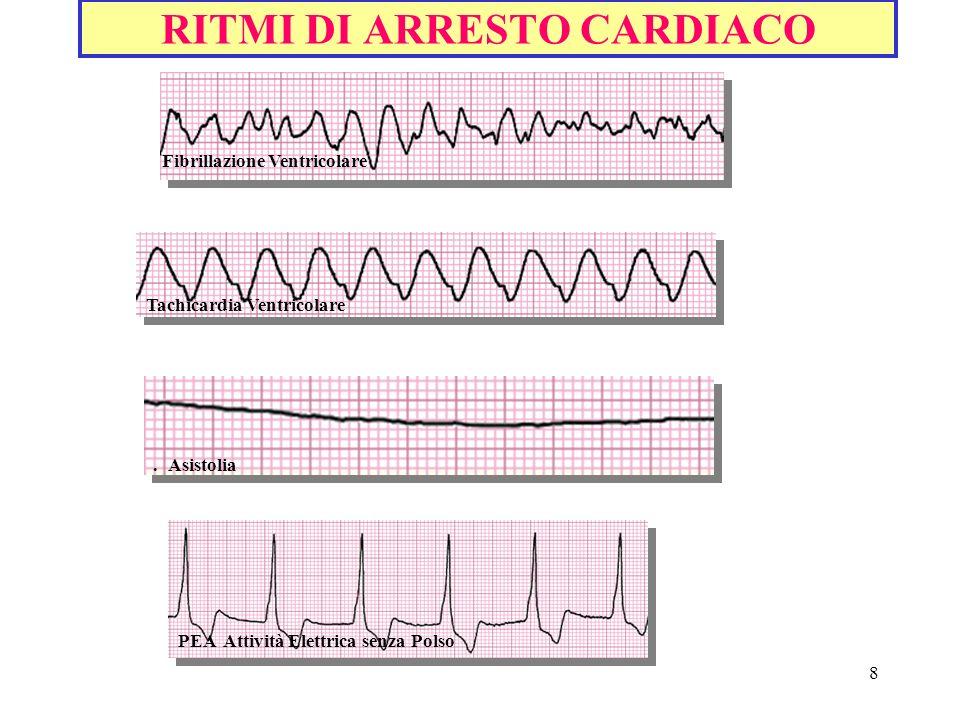 8 RITMI DI ARRESTO CARDIACO Fibrillazione Ventricolare Tachicardia Ventricolare. Asistolia PEA Attività Elettrica senza Polso