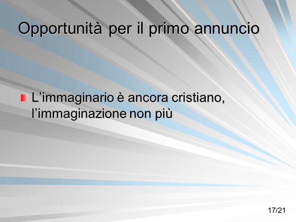 Opportunità per il primo annuncio Limmaginario è ancora cristiano, limmaginazione non più 17/21