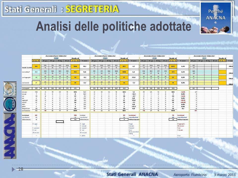 Analisi delle politiche adottate 28
