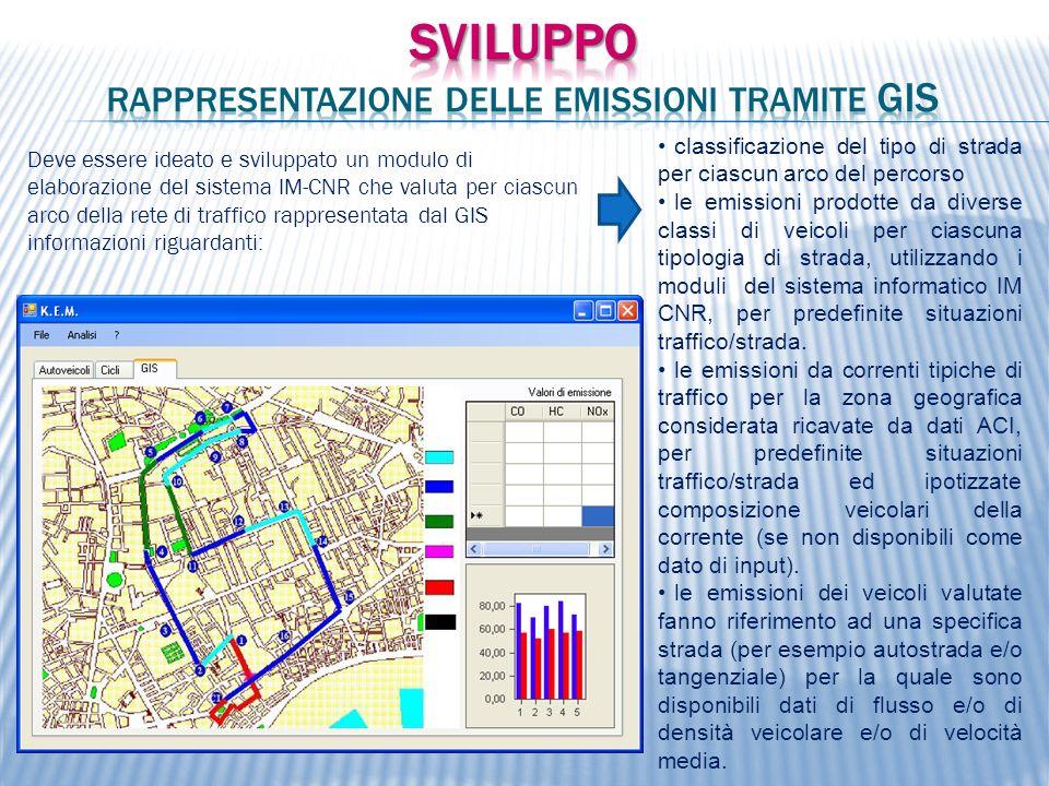 Deve essere ideato e sviluppato un modulo di elaborazione del sistema IM-CNR che valuta per ciascun arco della rete di traffico rappresentata dal GIS