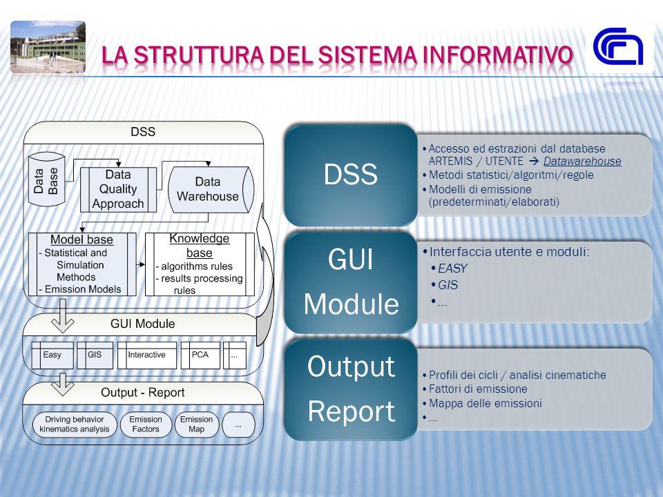 Accesso ed estrazioni dal database ARTEMIS / UTENTE Datawarehouse Metodi statistici/algoritmi/regole Modelli di emissione (predeterminati/elaborati) D