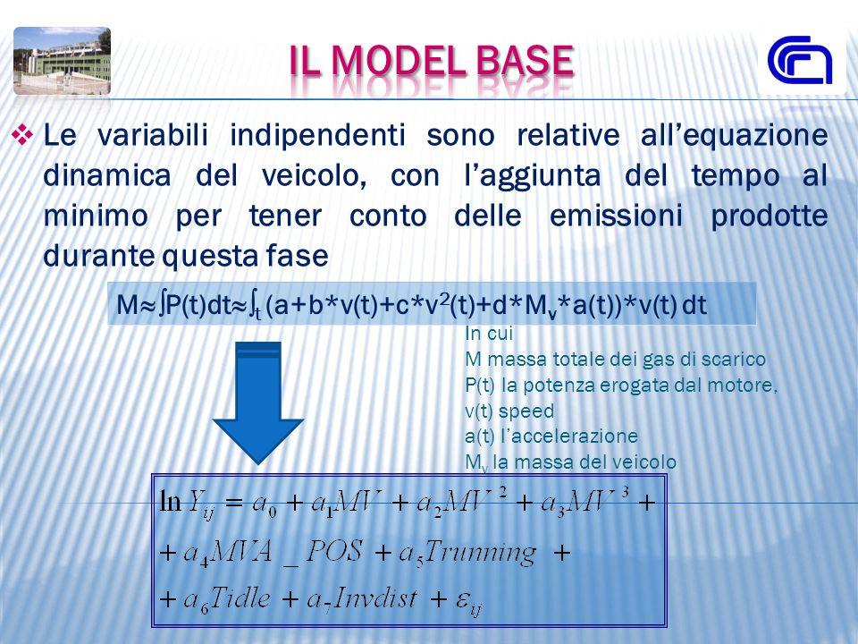 Le variabili indipendenti sono relative allequazione dinamica del veicolo, con laggiunta del tempo al minimo per tener conto delle emissioni prodotte