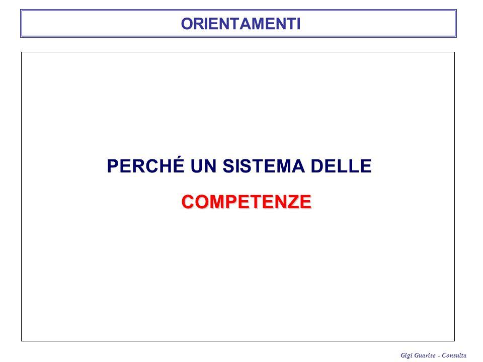 Gigi Guarise - Consulta ORIENTAMENTI COMPETENZE PERCHÉ UN SISTEMA DELLE COMPETENZE