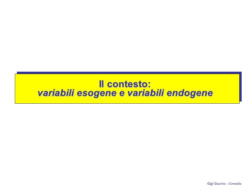 Gigi Guarise - Consulta Il contesto: variabili esogene e variabili endogene