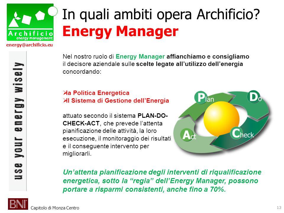 Capitolo di Monza Centro energy@archificio.eu 13 Nel nostro ruolo di Energy Manager affianchiamo e consigliamo il decisore aziendale sulle scelte lega